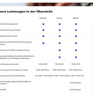 nexible-autoversicherung_Leistungen